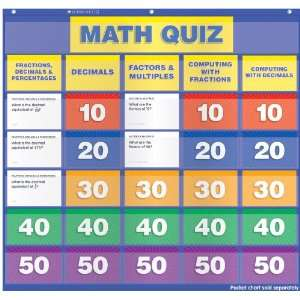 Math Class Quiz: Grades 5 6 Pocket Chart Add ons, Multiple Colors