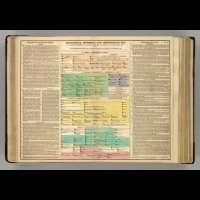 71 antique maps charts 1820 Genealogical Geographical Historical Atlas
