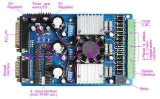 axis CNC TB6560 Stepper Motor Driver complete Kit + NEMA23 Stepper