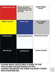 CAR PAINT CELLULOSE READY MIXED RANGE COLOUR CHART