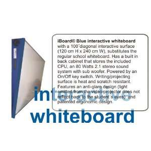 Complete interactive whiteboard system includes an iBoard