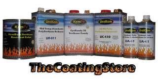 Urethane Candy Kandy Custom Car Auto Paint 4.5 Gallon Kit 10 Colors
